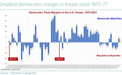 En-Smallest-demographic-margin-in-house-09.12.20